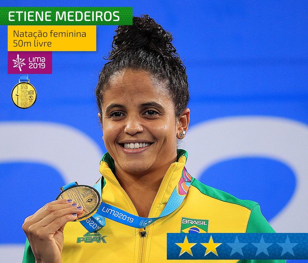 Etiene Medeiros festeja título na natação — Foto: Infografia