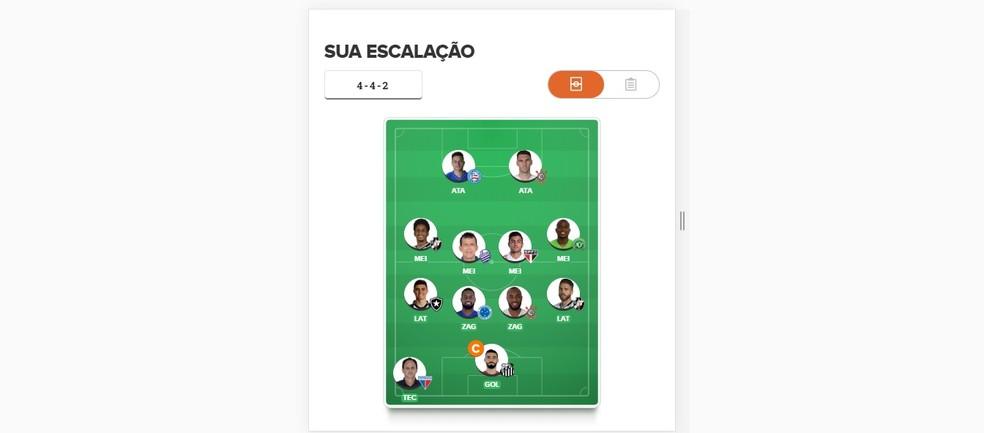 Deixe o clubismo de lado e escale os jogadores que estão em melhor condição — Foto: Reprodução/Marcos Silva