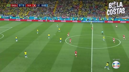 Resumão em 38 segundos do que aconteceu em Brasil x Suíça