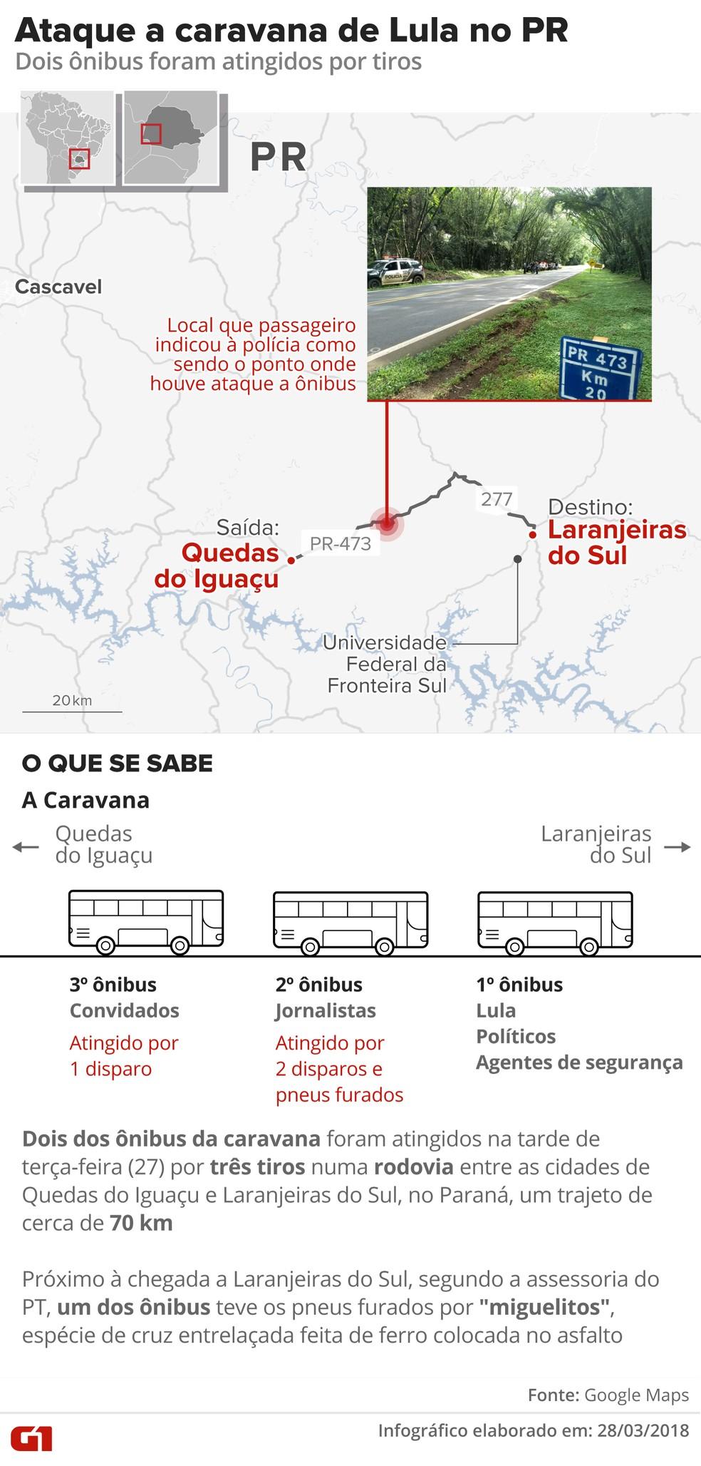 Ataque a caravana do ex-presidente Lula no Paraná (Foto: Alexandre Mauro/G1)