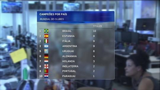 Europa x América do Sul: números do confronto em Mundiais de Clubes