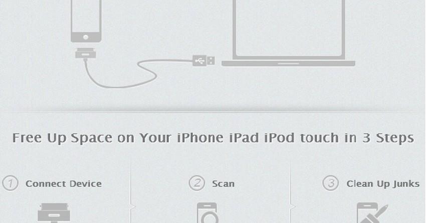 Saiba como limpar arquivos temporários do iPhone