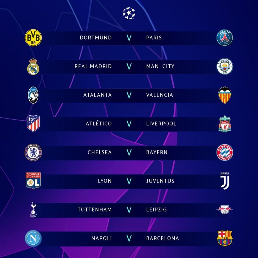 Confrontos das oitavas de final da Liga dos Campeões 2019/20 — Foto: Reprodução/Twitter