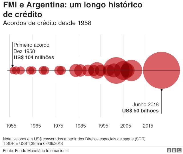 Gráfico bbc 2 (Foto: Divulgação BBC)