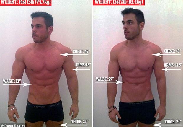 Cuantos kg se puede perder en una semana