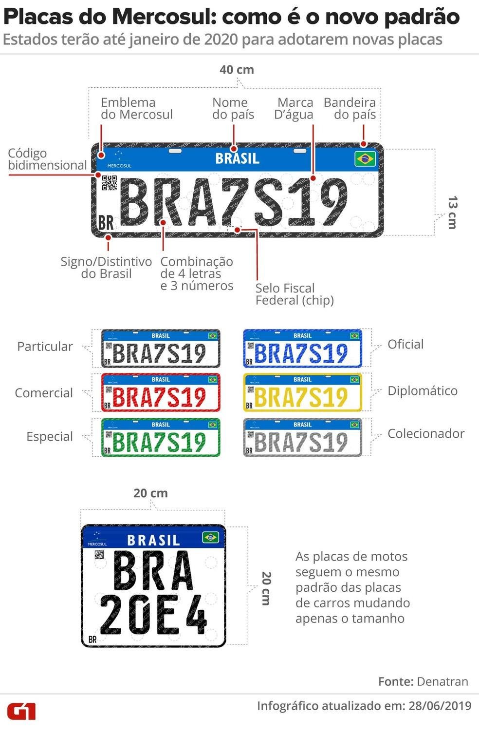 Novo padrão de placas promete mais segurança. — Foto:  Karina Almeida, Claudia Peixoto e Juliane Souza/G1