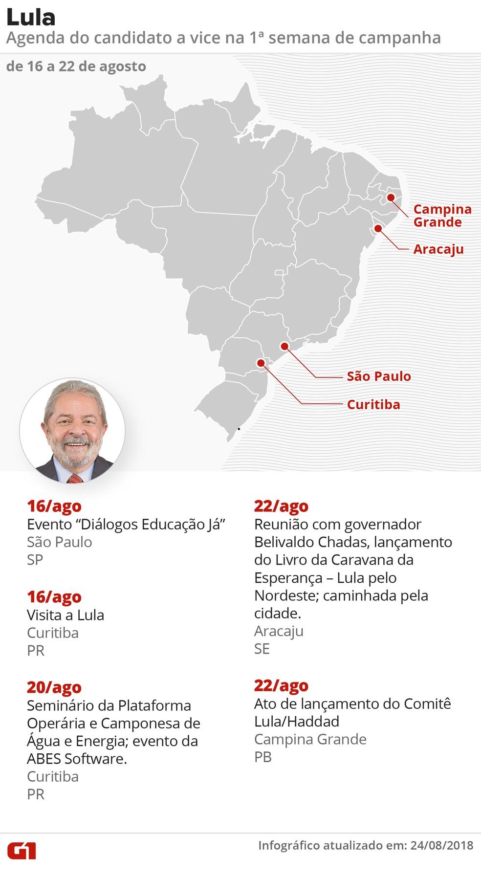 Agenda de Lula (PT), representado por Fernando Haddad, na primeira semanada campanha presidencial (Foto: Alexandre Mauro, Roberta Jaworski, Igor Estrella e Juliane Souza/G1)