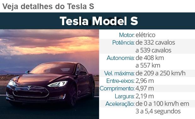 Detalhes do Tesla Model S (Foto: Divulgação / G1)
