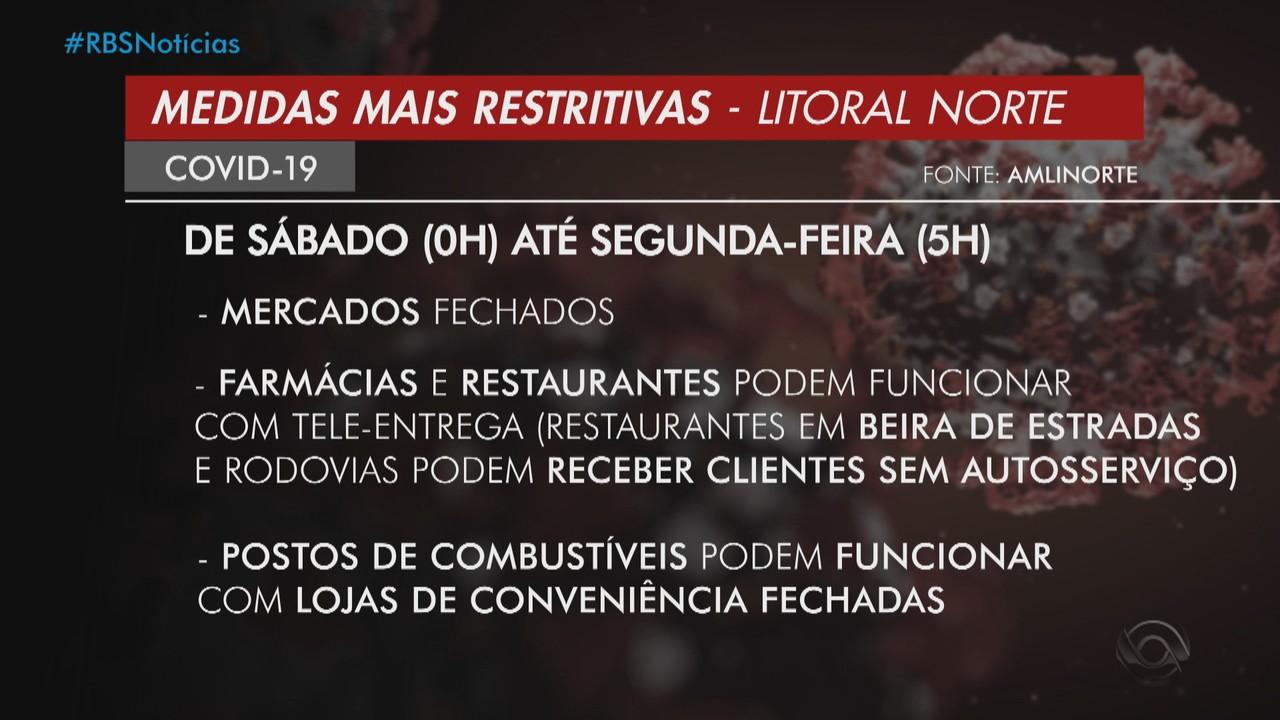 Litoral Norte do RS tem novo decreto com medidas restritivas para o final de semana