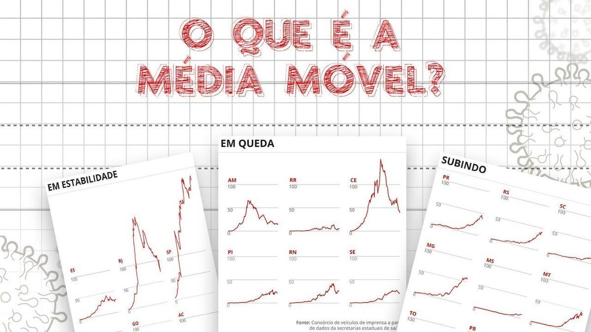 Casos e mortes por coronavírus no Brasil em 26 de julho, segundo consórcio de veículos de imprensa (atualização das 8h) – G1