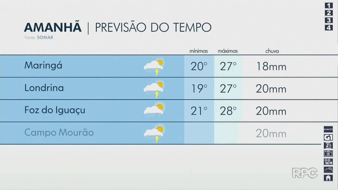 Previsão é de temporais para os próximos dias no Paraná