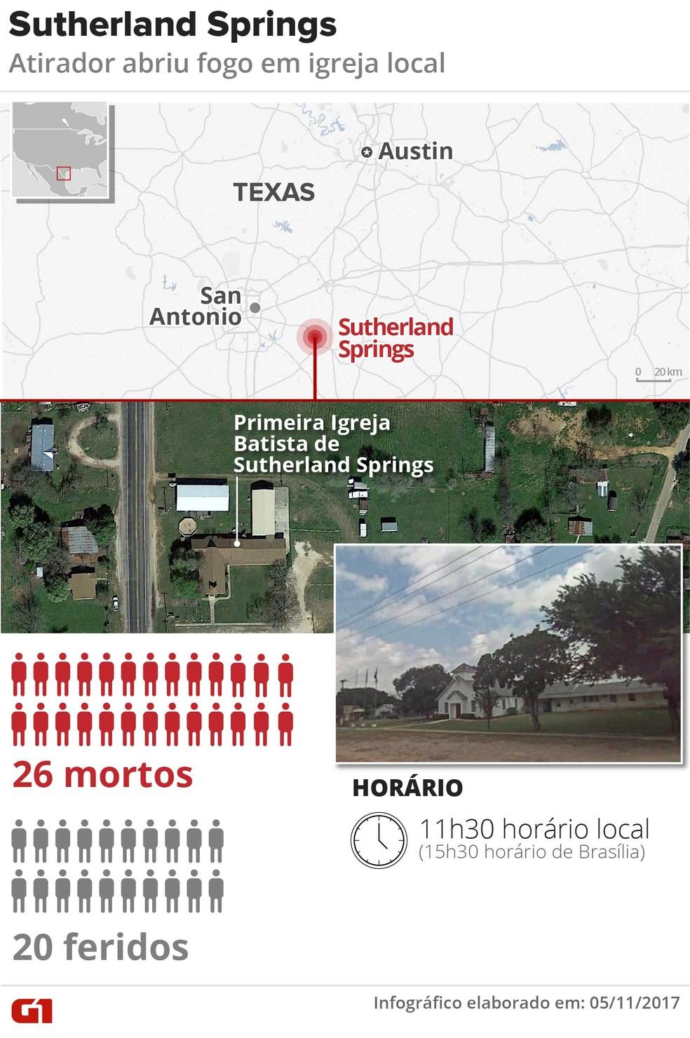 Mapa mostra local onde ficava igreja em que atirador deixou mortos e feridos no Texas (Foto: Igor Estrella/G1)