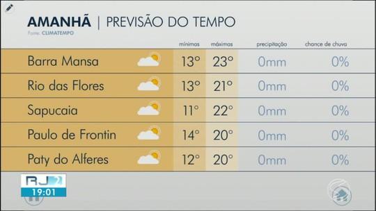 Temperaturas continuam baixas nesta quinta-feira no Sul do Rio