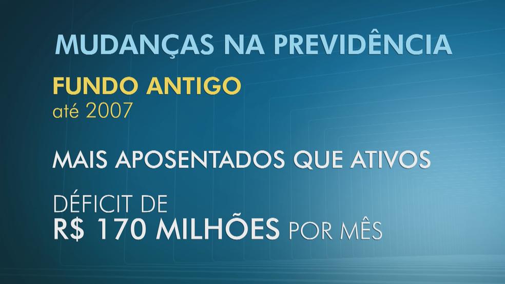 Entenda as mudanças no projeto da Previdência que o governo quer aprovar (Foto: Arte/TV Globo)