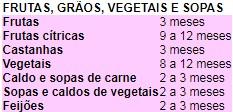 Tabela frutos do mar freezer (Foto: Divulgação)