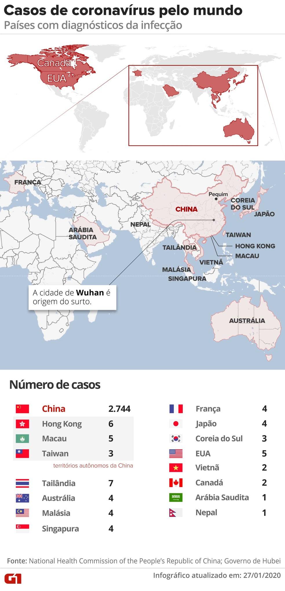 Casos do novo coronavírus registrados pelo mundo até 27/01 — Foto: Arte G1