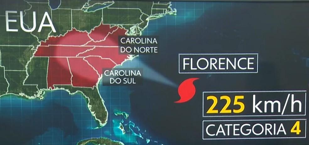 Mapa mostra avanço do furacão Florence em direção à costa leste dos EUA — Foto: Reprodução/TV Globo