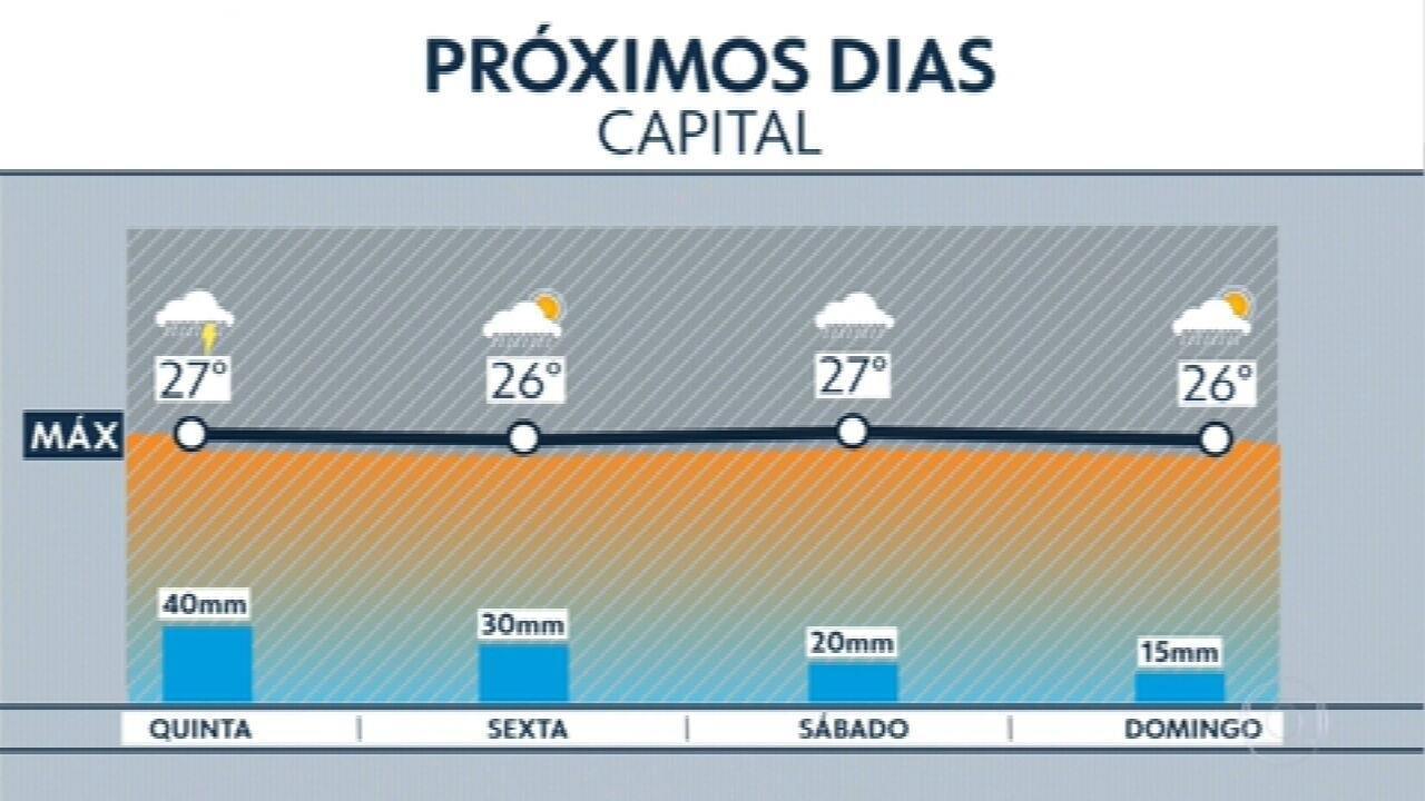 São Paulo corre risco de alagamentos até o final de semana