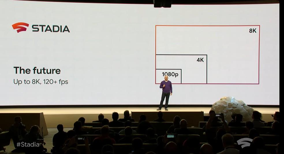 Stadia promete reproduzir jogos em até 8K no futuro — Foto: Reprodução