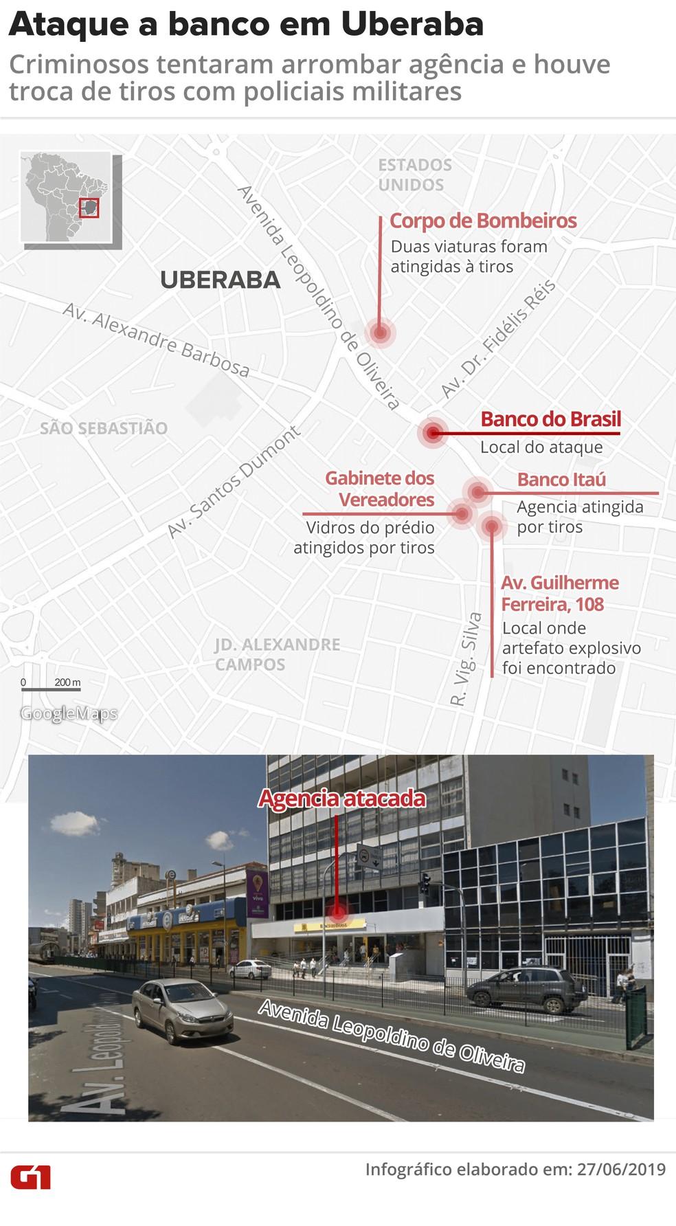 Local do ataque em Uberaba em 2019 — Foto: Juliane Monteiro/G1