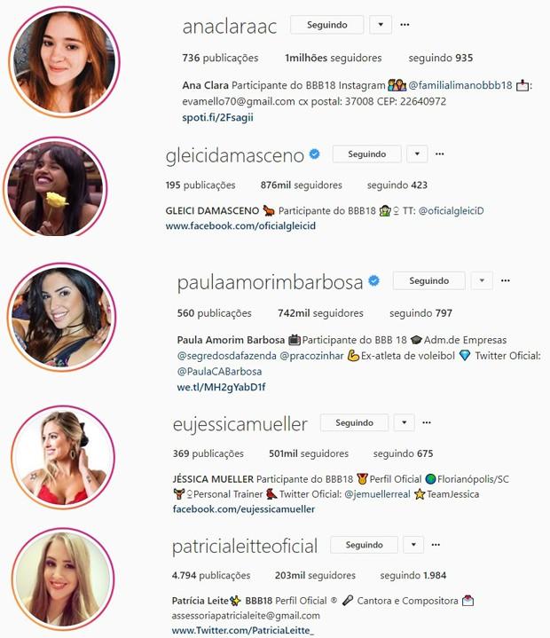 Ranking de seguidores das sisters do BBB18 (Foto: Reprodução/Instagram)