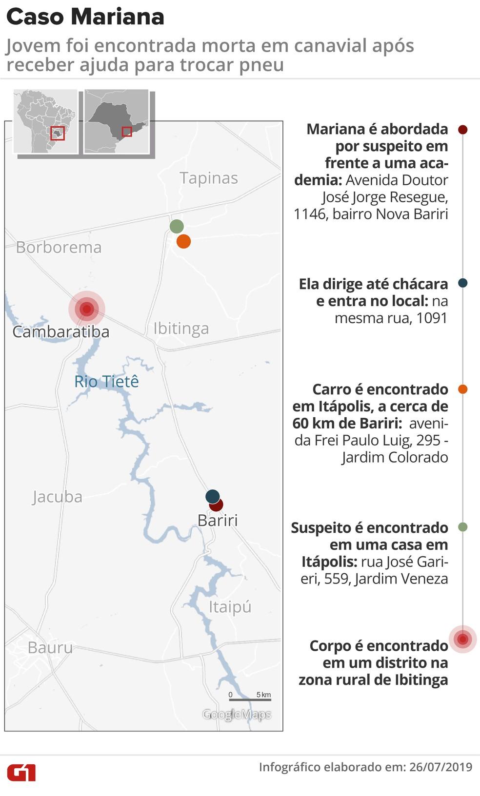 Mapa mostra locais onde Mariana Bazza foi abordada, em Bariri, e encontrada morta, em Ibitinga — Foto: Arte/G1