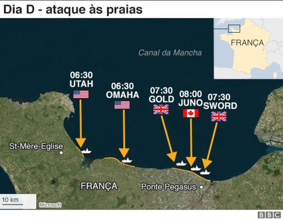 Dia D - ataque às praias — Foto: BBC