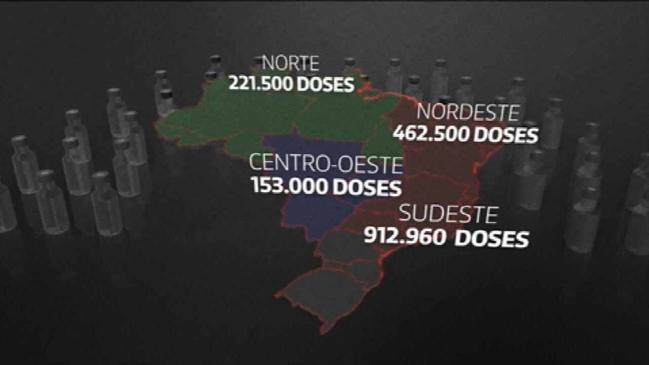 Entenda como será a distribuição das vacinas de Oxford importadas da Índia