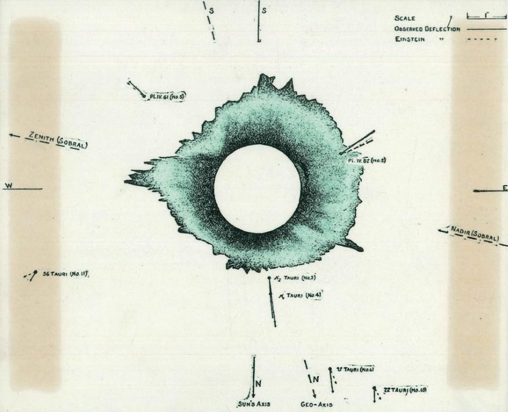Chapa fotográfica que registrou o eclipse em Sobral há 100 anos, que comprovou a distorção da luz quando se aproxima de grandes astros, como o Sol — Foto: Museu do Eclipse/Arcevo