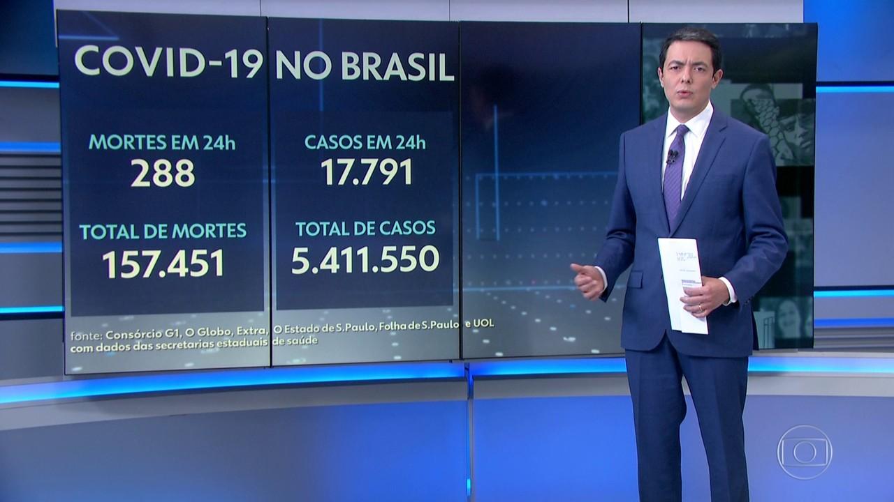 Brasil tem oito estados com tendência de alta em mortes por Covid