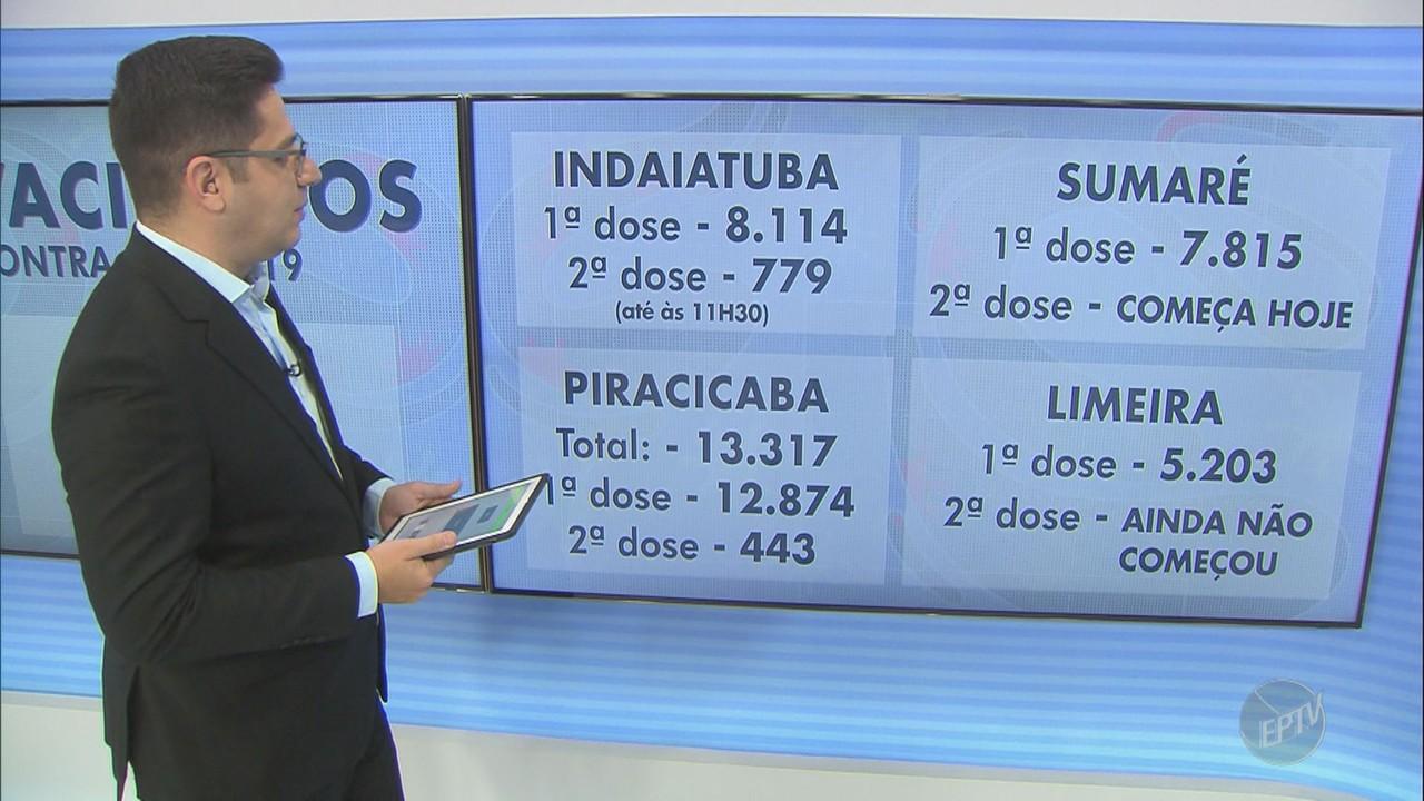 Veja o balanço da vacinação contra a Covid-19 nas cinco maiores cidades da região