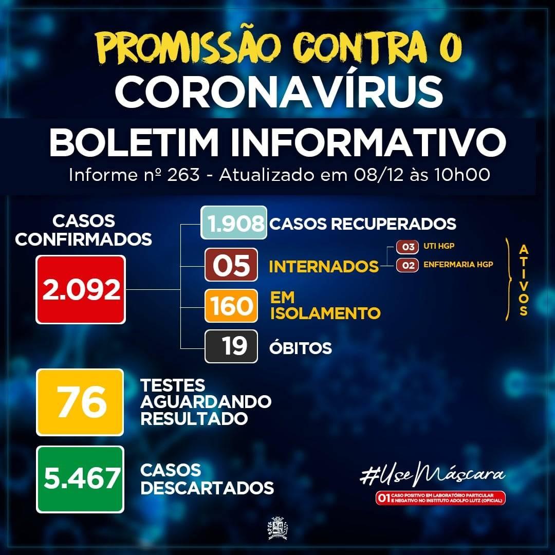 Prefeitura de Promissão corrige dados de mortes por Covid-19
