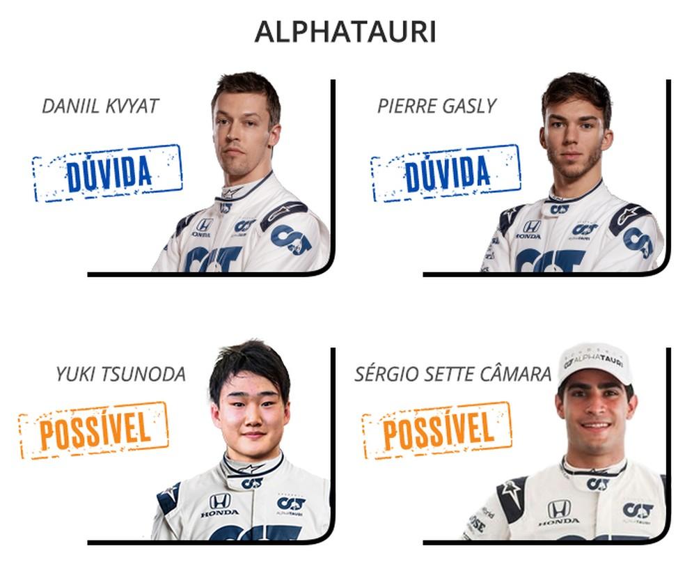 AlphaTauri F1 2021 — Foto: Infoesporte
