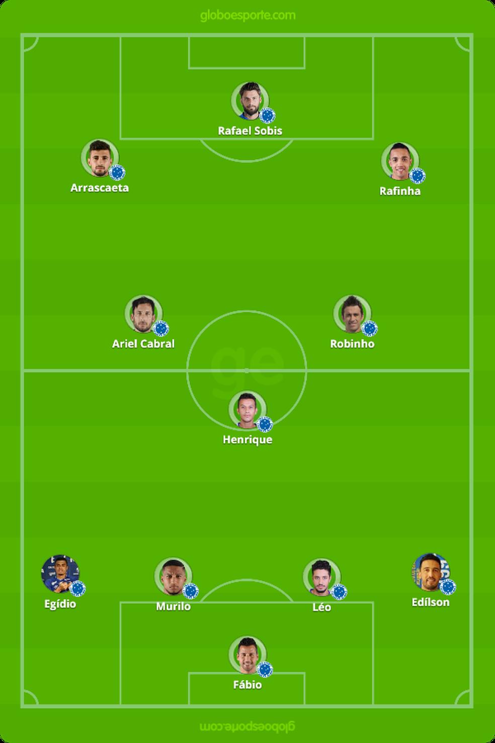 Provável escalação do Cruzeiro para o clássico (Foto: GloboEsporte.com)