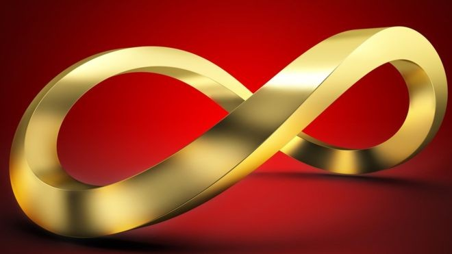 A fita de Möbius é usada como símbolo do infinito (Foto: Getty Images via BBC News Brasil)