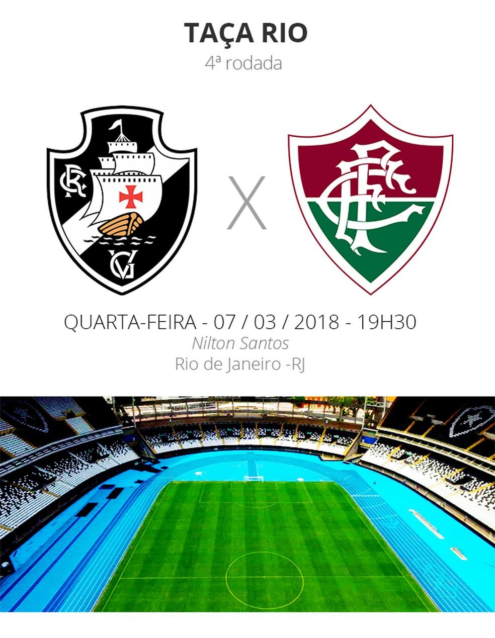 Vasco x Fluminense: 4ª rodada Taça Rio (Foto: infoesporte)