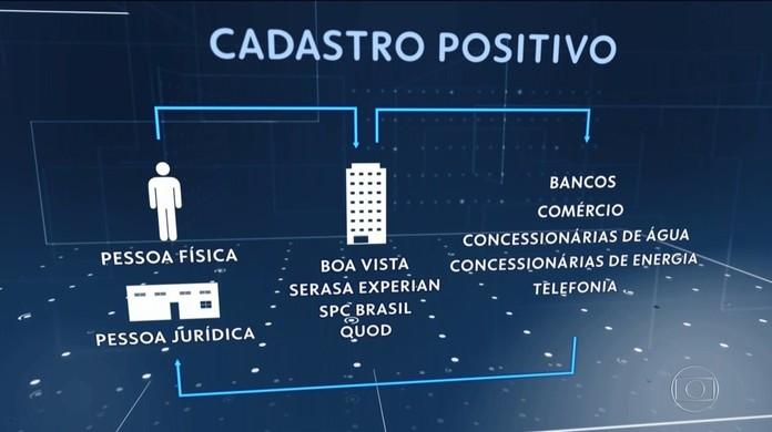guia do score alto 2.0 pdf download