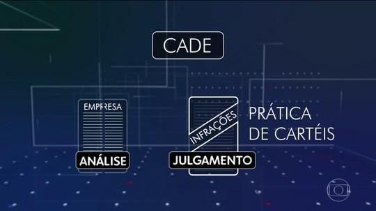 Indicações de Bolsonaro para o Cade podem ajudar filho em sabatina no Senado