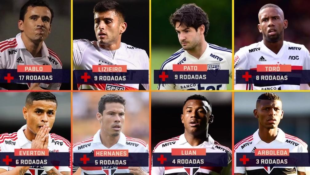 Oito dos principais jogadores do São Paulo perderam rodadas por lesão — Foto: Reprodução