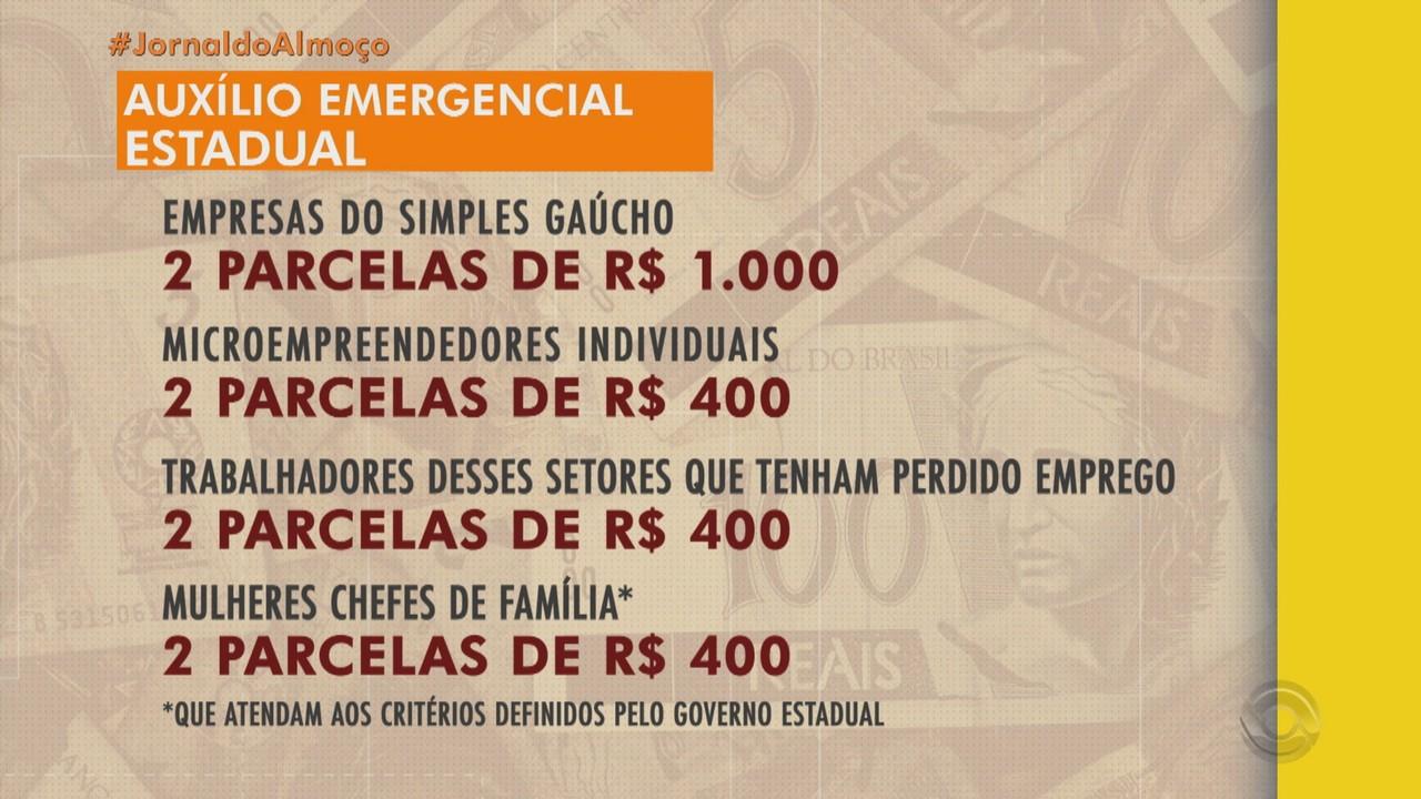 Assembleia Legislativa do RS vota a criação do auxílio emergencial estadual