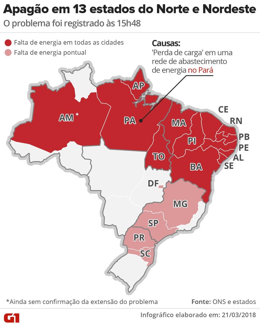 Apagão nos estados do Norte e do Nordeste (Foto: Infografia: Alexandre Mauro/G1)