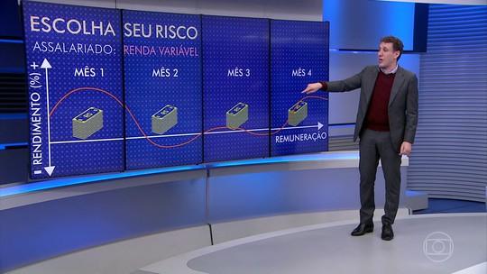 Onde os brasileiros que conseguem guardar dinheiro investem?