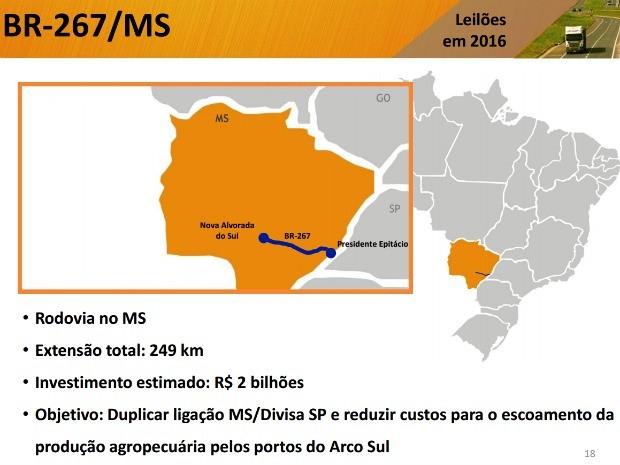 Mapa BR-267 plano de concessões (Foto: Reprodução/Ministério do Planejamento)