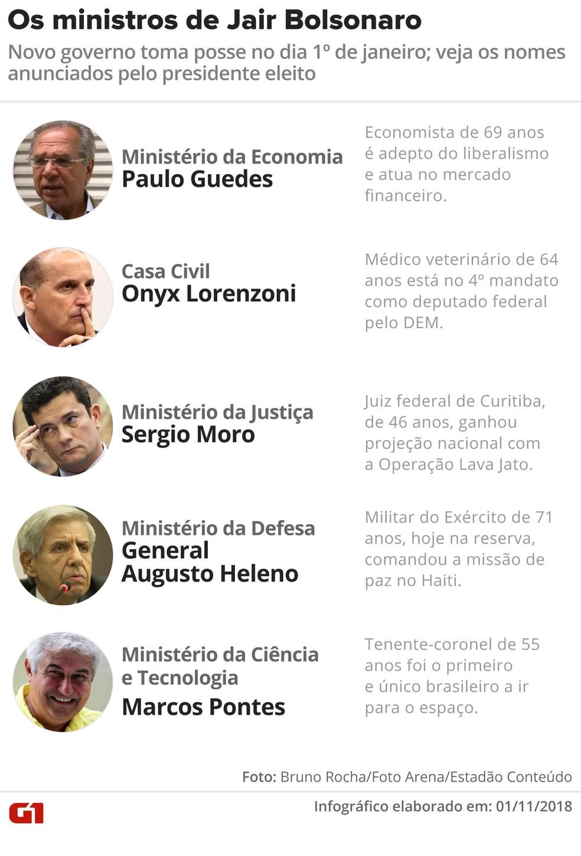 Ministros de Jair Bolsonaro — Foto: G1