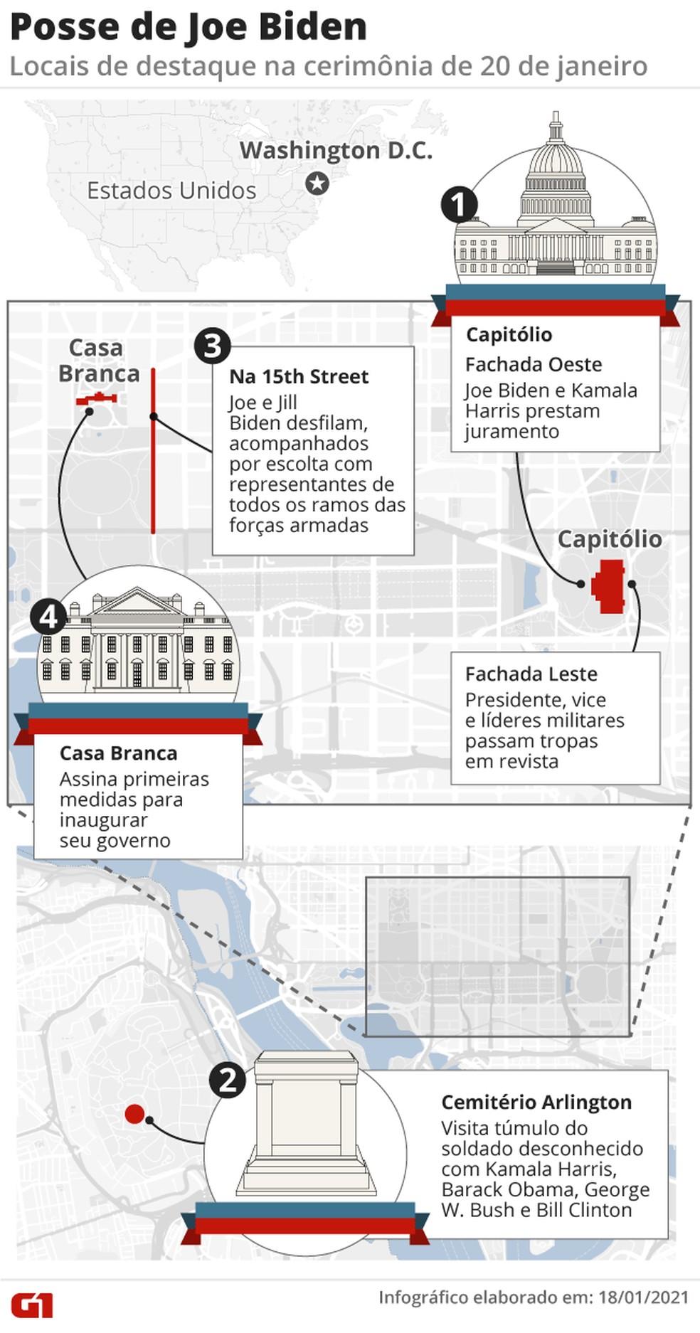 Mapa da posse de Joe Biden — Foto: Elcio Horiuchi/G1