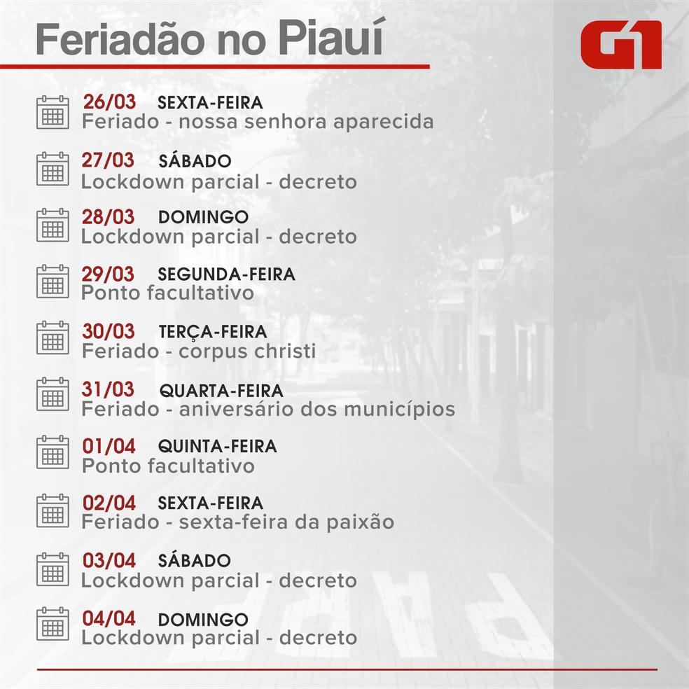 'Feriadão' no Piauí — Foto: G1 PI
