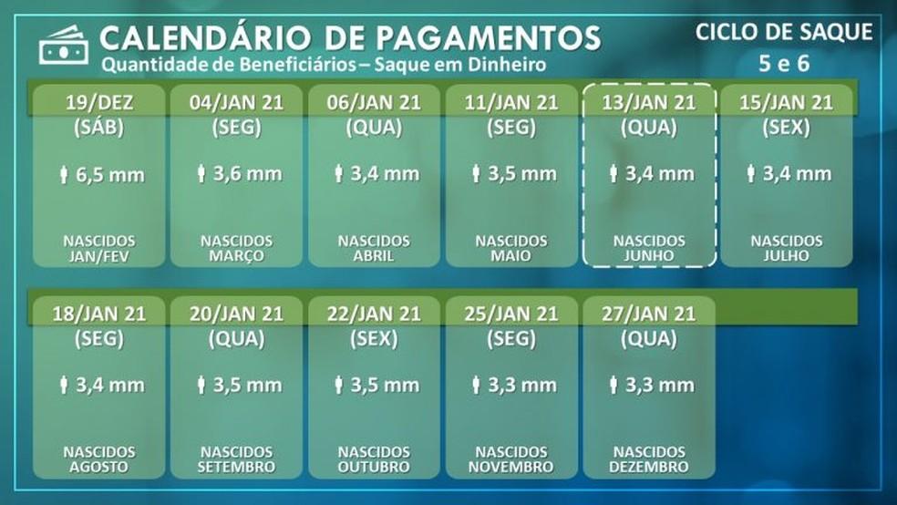 Calendário final de saque em dinheiro do último ciclo do Auxílio Emergenial — Foto: Divulgação/Caixa
