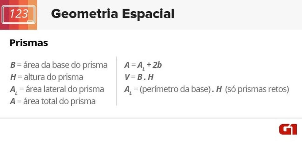 Fórmulas dos prismas (Foto: Arte/G1)
