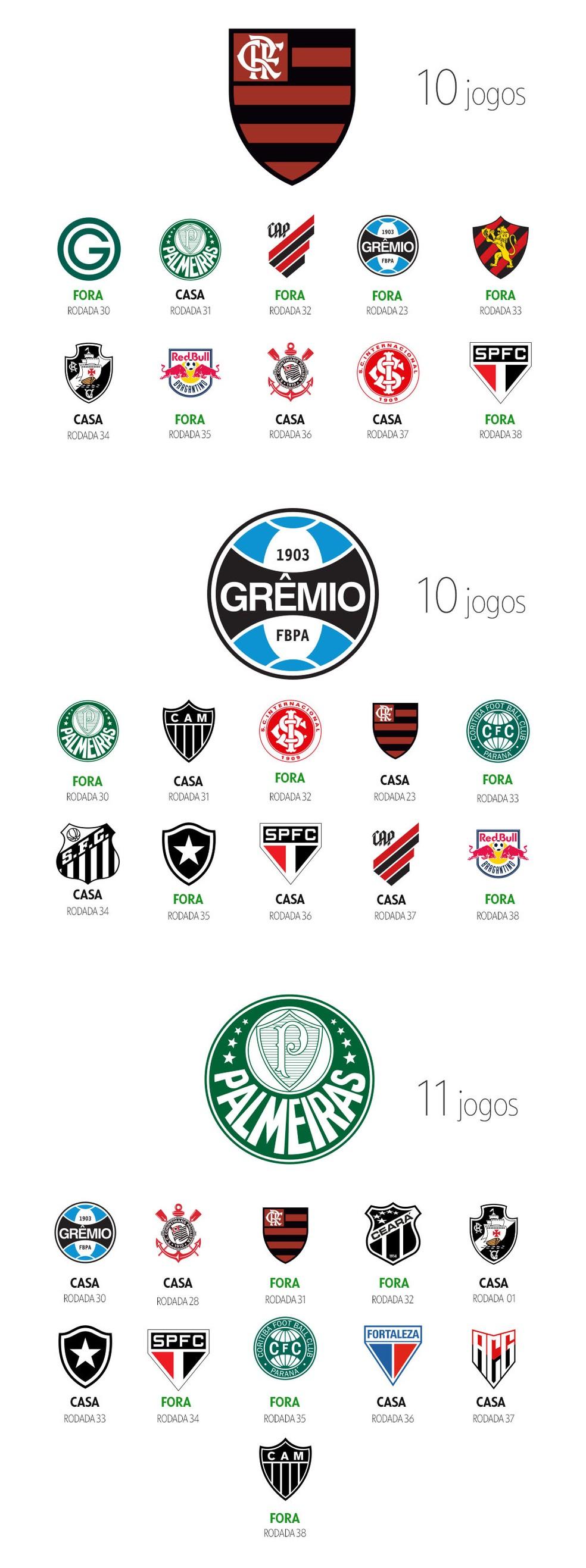Próximos jogos de Flamengo, Grêmio e Palmeiras no Brasileirão — Foto: Infoesporte
