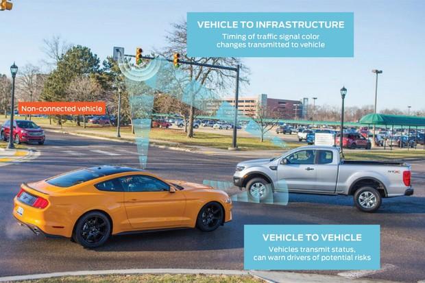 Ford C-V2X: comunicação de carros, infra-estrutura e pedestres (Foto: Divulgação)